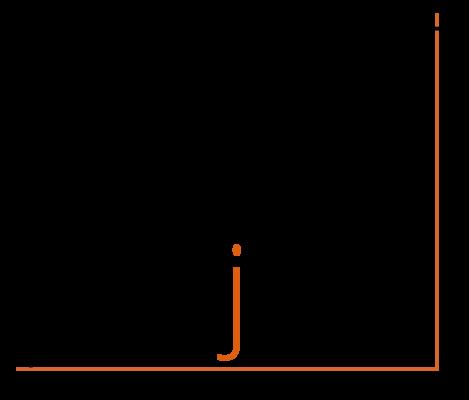 Logo Viral Idea Project